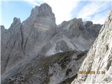 Cima Picolla della Scala - Via Piemontese Ive IV+/III-IV 250mMi2 pa uživamo v razgledima ... Visoka Bela Špica in bivak Gorizzia spodaj ...