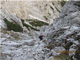 Cima Picolla della Scala - Via Piemontese Ive IV+/III-IV 250mIn po strmih travah dol do ene strme grape .... možici so tu pa tam, čist dost za orijentacijo ....