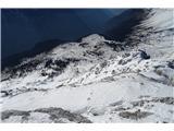Špik nad nosom (Foronon del Buinz)pogled na Pecol z Zahodnega vrha
