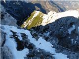 Krnička gora iz Matkove KrniceProti vrhu še malo zasneženo.