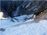 Krnička gora iz Matkove KrniceProti skoku pa led in sneg.