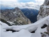 Krnička gora iz Matkove Krnice...na sedlo nad Matkovo krnico. Matkova kopa od tu najlepša.