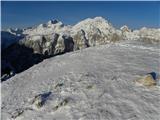Planina Zajavornik - brda