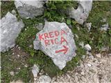 Oznake za Kredarico