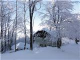 Planinski dom na Resevni
