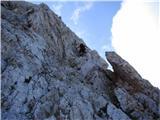 Krnička gora iz Matkove KrnicePotem se začne malo bolj zares