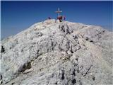 Visoki Kaninproti vrhu