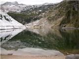 hja, jezero uživa v tišini