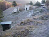 Žrd (2324m)planina na Ravne