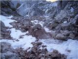 Mangarttrd in poledenel sneg