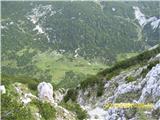 Kalški grebenplanina Dolga Njiva