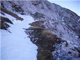Žrd (2324m)pot s kako flikco snega, ki pa ni moteč