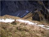 Loška Koritnica - Plešivecpogled na prehojeno brez-pot