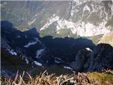 Loška Koritnica - Plešivecuh, od višine se zvrti, ko vidiš dolino daleččččč