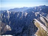 MangartMali Mangrt, Vevnica, Strug in greben Ponc