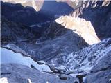 Žrd (2324m)prepad direkt v Tamaroz-Reklanska dolina
