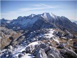 Žrd (2324m)Kaninsko pogorje