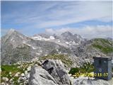 Kalški grebenna vrhu Kaškega Grebena