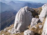 Žrd (2324m)kamena buča;)))