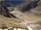 Loška Koritnica - Plešivecproti planini Bala