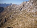 Žrd (2324m)prečka 632 do sedla Buie