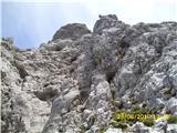 Kalški grebentu gor bo treba