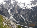 Goli vrh  1787 mnmpogled proti Češki koči in poti do Ledin
