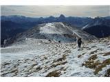 Monte Paularo in Monte DimonPogled nazaj na Mt. Neddis