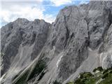 Mrzla goraPogled na Tursko goro in Turski žleb