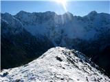 Goli vrh  1787 mnmRazgled z vrha