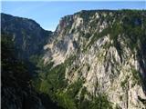 SchneebergRazgled iz Wachthüttlkamm