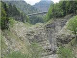 pogled proti novemu mostu