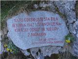 Gorska obeležja NOB S planine Kališče