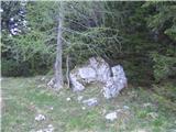 Gorska obeležja NOBPlanina Kališče
