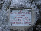 Gorska obeležja NOBDrugo obeležje na planini Kališče