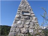 Gorska obeležja NOBZa vedno ostali na slovenski zemlji
