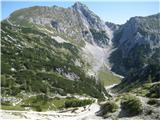 Veliki Draški vrh in Srenjski preval