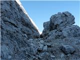 Žrd (2324m)Pot na Žrd