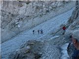 Žrd (2324m)Prečenje enega od treh snežišč na poti