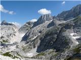 Žrd (2324m)Pogled na vrh gondole, kočo Gilberti in sedlo na slovenski strnai
