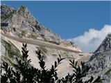 Žrd (2324m)Umetna povezava med italijanskim in slovenskim delom smučišča (slika je močno približana)