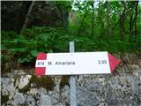 AmarianaOznaka poti in čas, potreben za vzpon