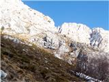 Amarianavršne strmine in žleb pod škrbino, skozi katerega je speljana pot na vrh