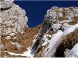 Amarianapod vrhom z jeklenico opremljenega žlebu
