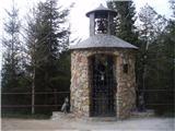 Po poteh Vinske gore...kapelica Sv. Huberta pred domom...