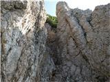 Kalški grebenpot čez Ježa