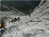 Monte Peralba (2694)še en pogled navzdol, vršnega dela je skupaj za kakšnih 500 višincev