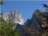 Bovški GamsovecBegunjski vrh