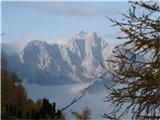 Strelovec - Krofička - Klemenče jama - Strelovecmeglice