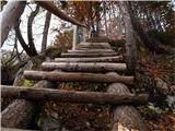 Strelovec - Krofička - Klemenče jama - Strelovectekoče stopnice
